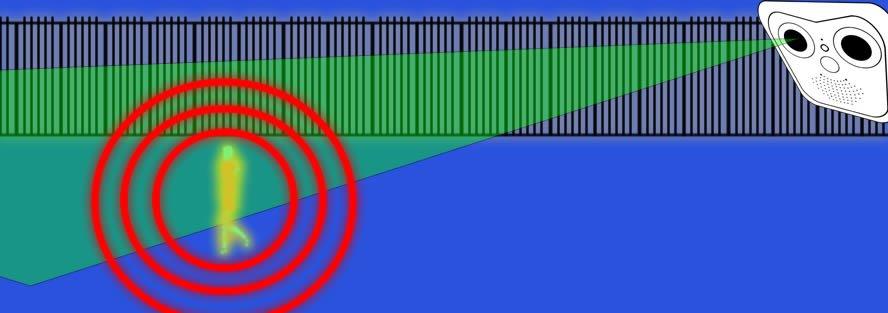 Perimeter- und Objektschutz - schematisch