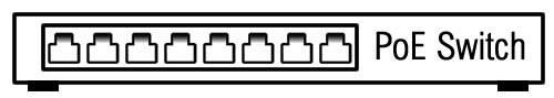 PoE Switch - Ein Switch der auch Elektrische Versorgung übernimmt