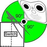 Tool für die Planung von Videoanlagen