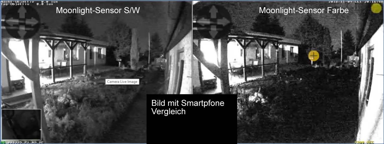 Demo Test-Bild bei Nacht / völliger Dunkelheit